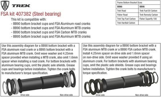 Trek Integrated GXP BB90/BB95 Steel Bottom Bracket Kit
